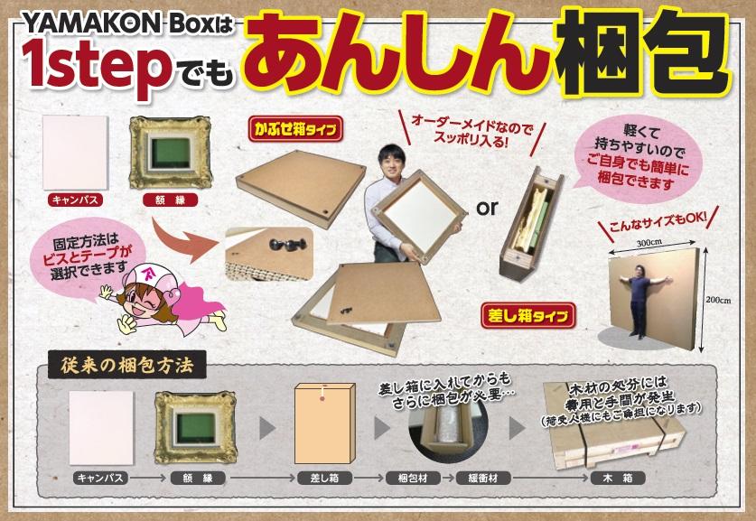 らくらく梱包-YAMAKON BOX- 輸出梱包 ダンボール